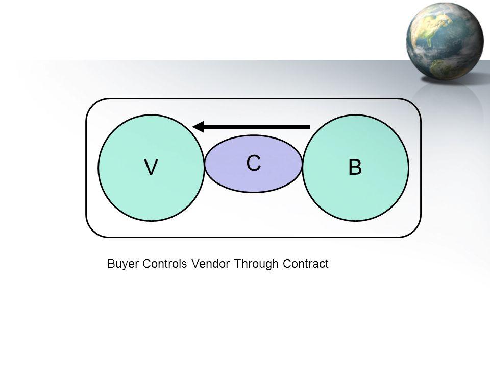 VB C Buyer Controls Vendor Through Contract