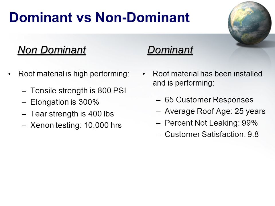 Dominant vs Non-Dominant Roof material is high performing: –Tensile strength is 800 PSI –Elongation is 300% –Tear strength is 400 lbs –Xenon testing: 10,000 hrs Roof material has been installed and is performing: –65 Customer Responses –Average Roof Age: 25 years –Percent Not Leaking: 99% –Customer Satisfaction: 9.8 Non Dominant Dominant