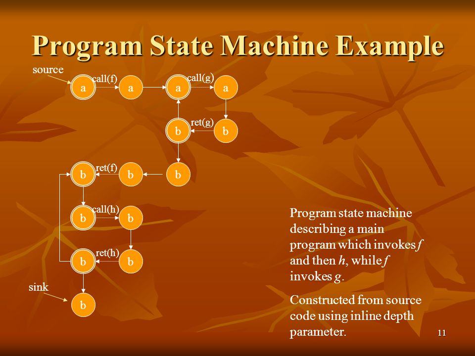 11 Program State Machine Example aaaa b b b bb bb bb b call(f) ret(f) call(h) ret(h) call(g ) ret(g) Program state machine describing a main program w
