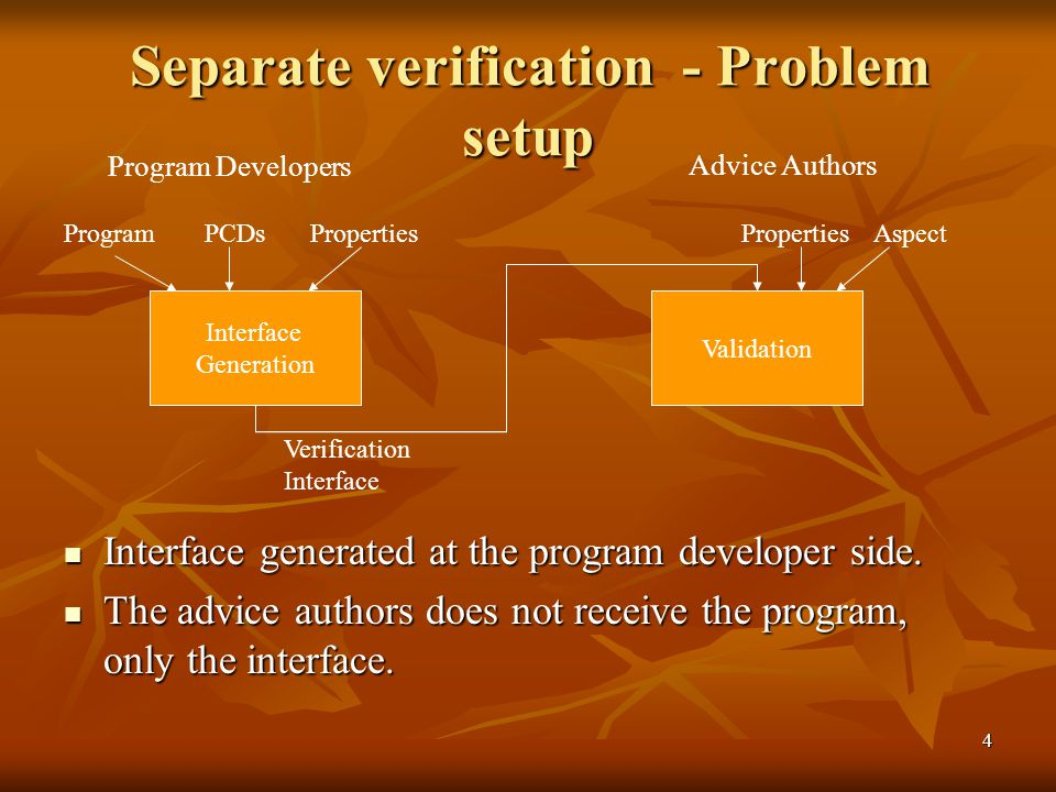 15 Modular verification of Aspects Input: Input: Aspects Aspects Property ( CTL Formula) that holds for the main program.