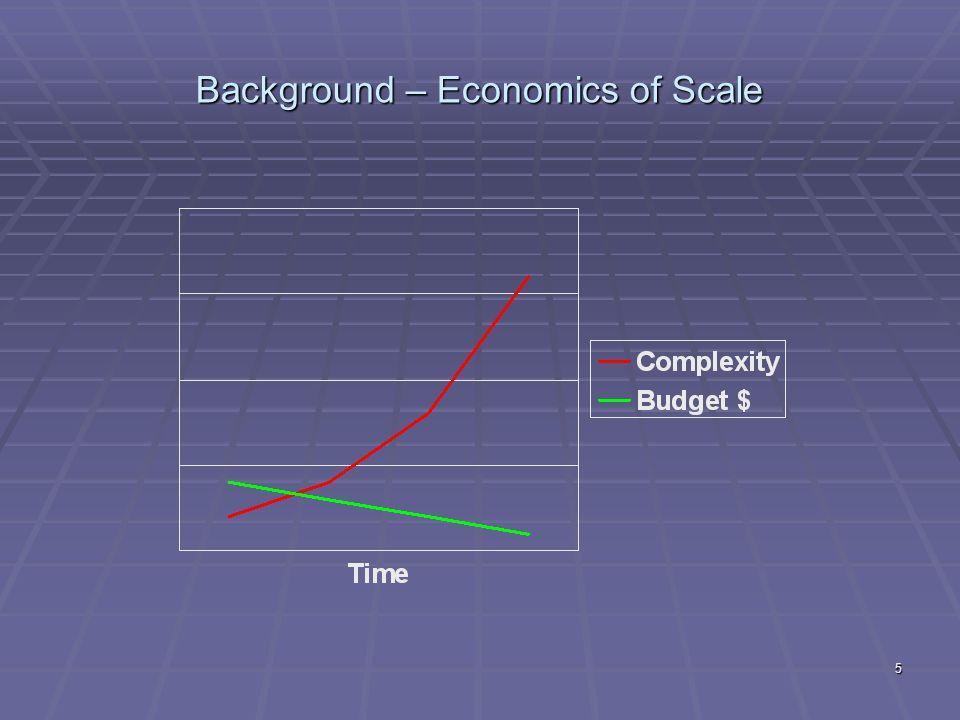 5 Background – Economics of Scale