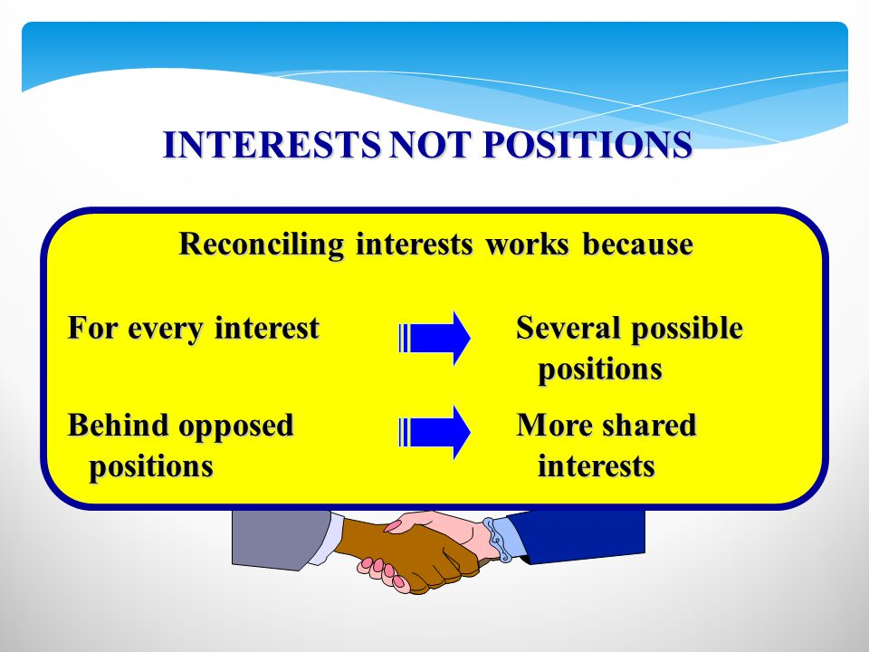 Reconciling interests works because For every interest Several possible positions Behind opposed positions More shared interests