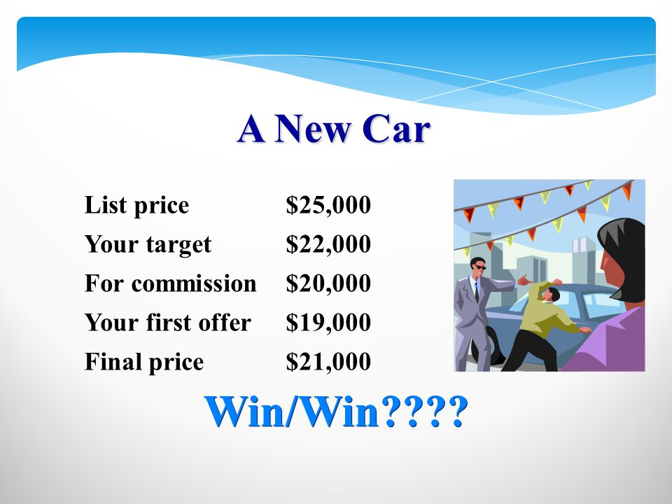 A New Car List price$25,000 Your target$22,000 For commission$20,000 Your first offer$19,000 Final price$21,000 Win/Win