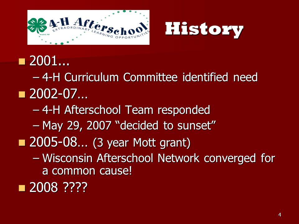 4 History History 2001... 2001...