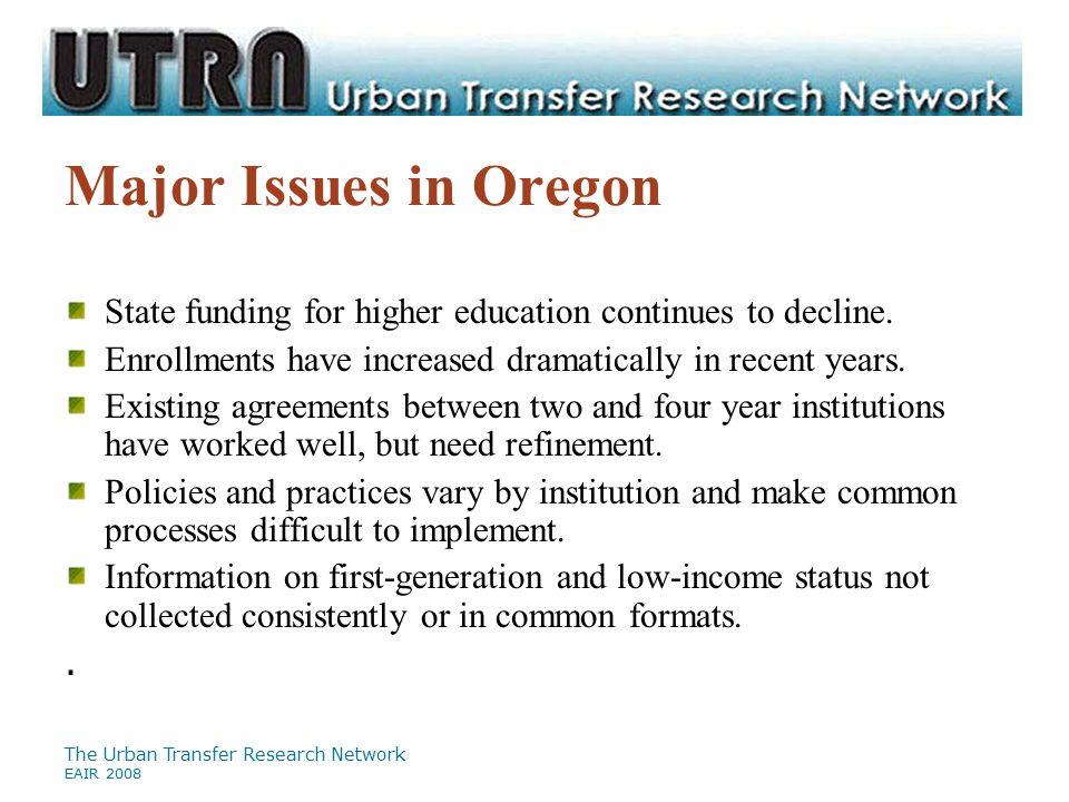 The Urban Transfer Research Network EAIR 2008