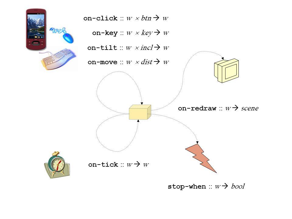 on-tick :: w  w on-move :: w  dist  w on-tilt :: w  incl  w on-key :: w  key  w on-click :: w  btn  w on-redraw :: w  scene stop-when :: w  bool