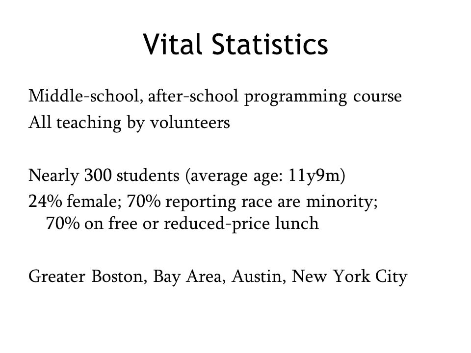Vital Statistics Middle-school, after-school programming course All teaching by volunteers Nearly 300 students (average age: 11y9m) 24% female; 70% re