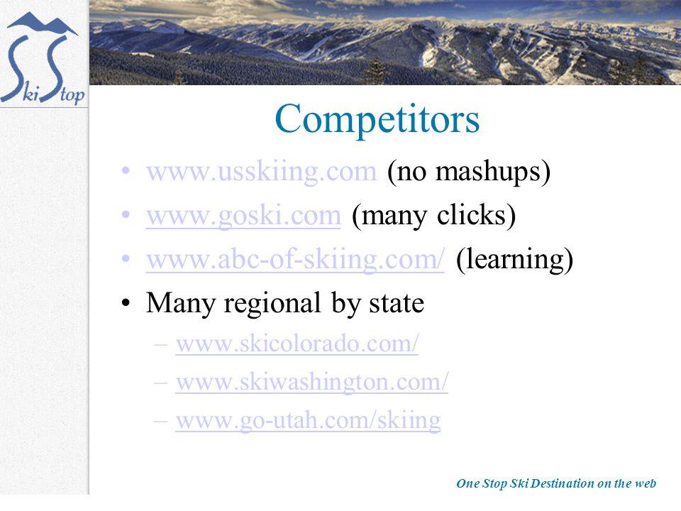 One Stop Ski Destination on the web Competitors www.usskiing.com (no mashups) www.goski.com (many clicks)www.goski.com www.abc-of-skiing.com/ (learning)www.abc-of-skiing.com/ Many regional by state –www.skicolorado.com/www.skicolorado.com/ –www.skiwashington.com/www.skiwashington.com/ –www.go-utah.com/skiingwww.go-utah.com/skiing