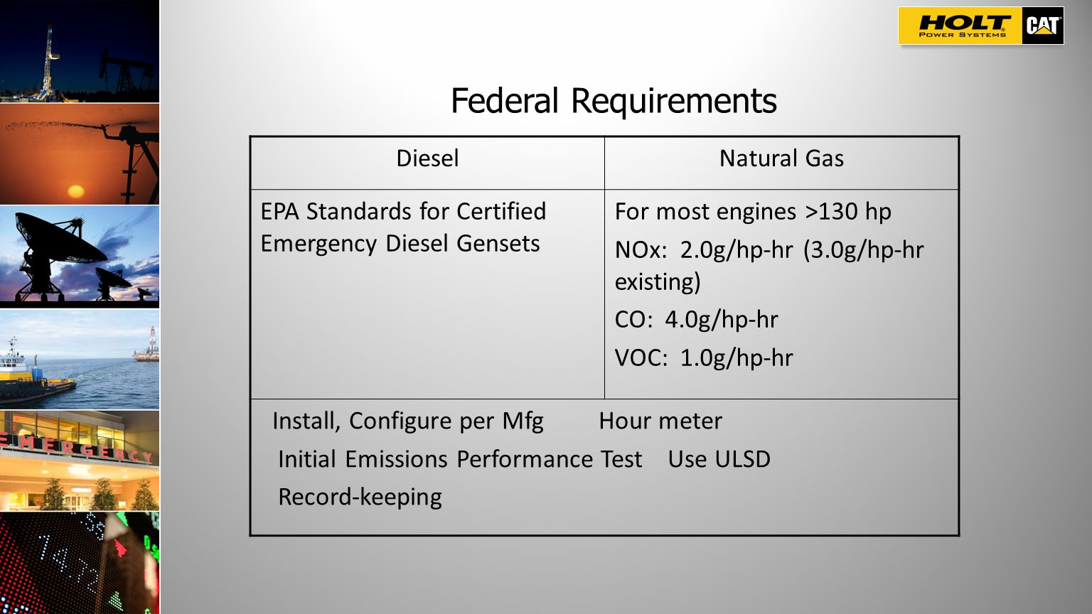 Federal Requirements DieselNatural Gas EPA Standards for Certified Emergency Diesel Gensets For most engines >130 hp NOx: 2.0g/hp-hr (3.0g/hp-hr exist