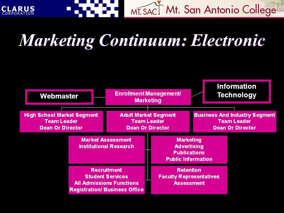 Marketing Continuum: Electronic Webmaster Information Technology Enrollment Management/ Marketing