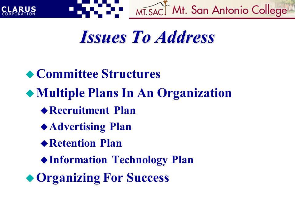 Issues To Address u Committee Structures u Multiple Plans In An Organization u Recruitment Plan u Advertising Plan u Retention Plan u Information Technology Plan u Organizing For Success