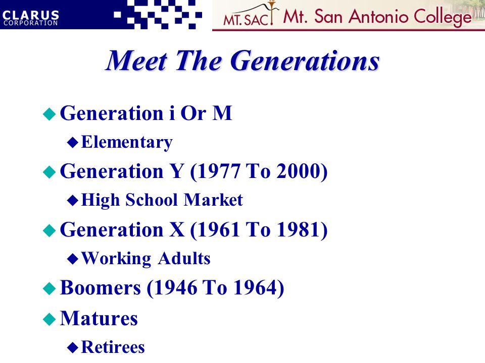 Meet The Generations u Generation i Or M u Elementary u Generation Y (1977 To 2000) u High School Market u Generation X (1961 To 1981) u Working Adults u Boomers (1946 To 1964) u Matures u Retirees