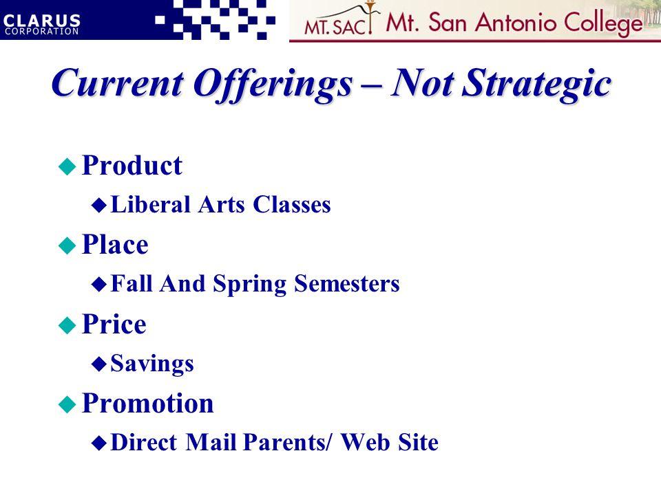 Current Offerings – Not Strategic u Product u Liberal Arts Classes u Place u Fall And Spring Semesters u Price u Savings u Promotion u Direct Mail Parents/ Web Site