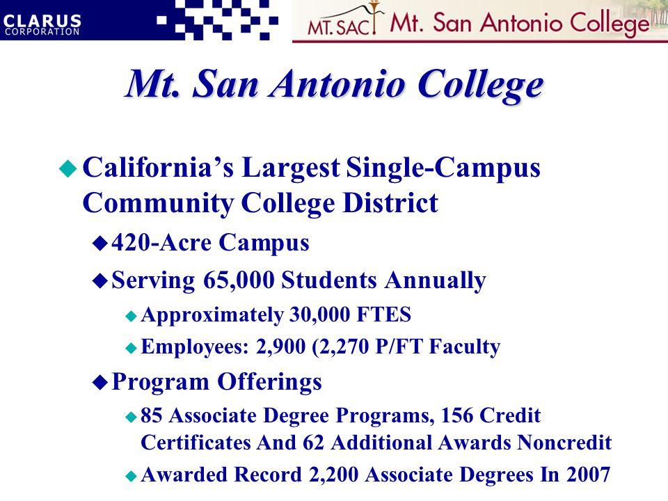 Mt. San Antonio College u California's Largest Single-Campus Community College District u 420-Acre Campus u Serving 65,000 Students Annually u Approxi