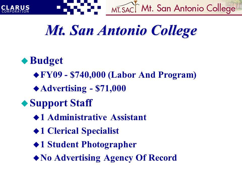 Mt. San Antonio College u Budget u FY09 - $740,000 (Labor And Program) u Advertising - $71,000 u Support Staff u 1 Administrative Assistant u 1 Cleric