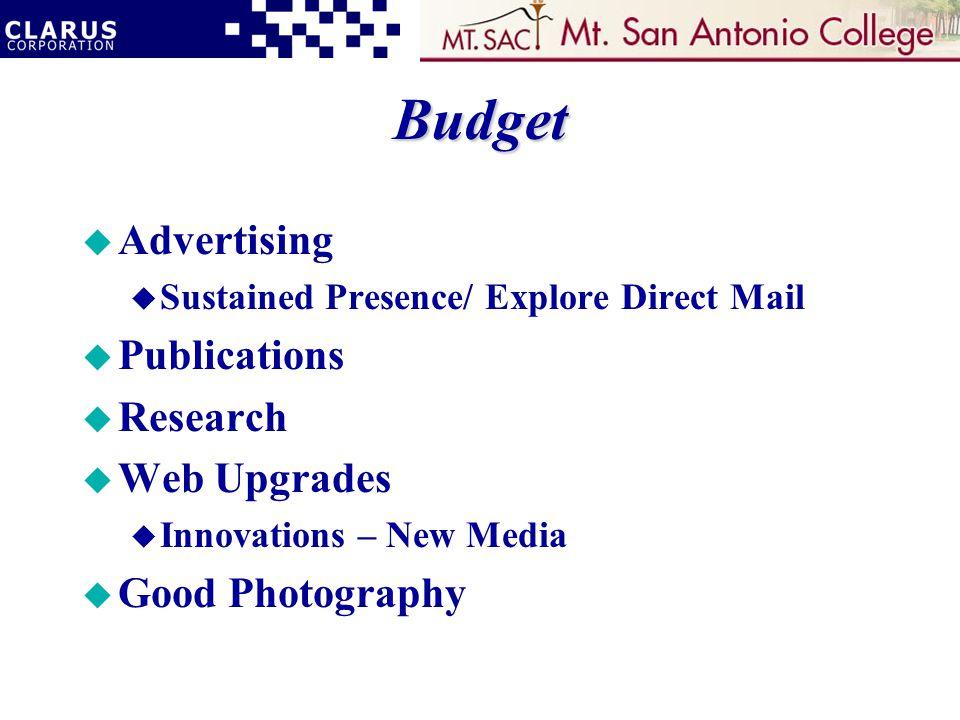 Budget u Advertising u Sustained Presence/ Explore Direct Mail u Publications u Research u Web Upgrades u Innovations – New Media u Good Photography
