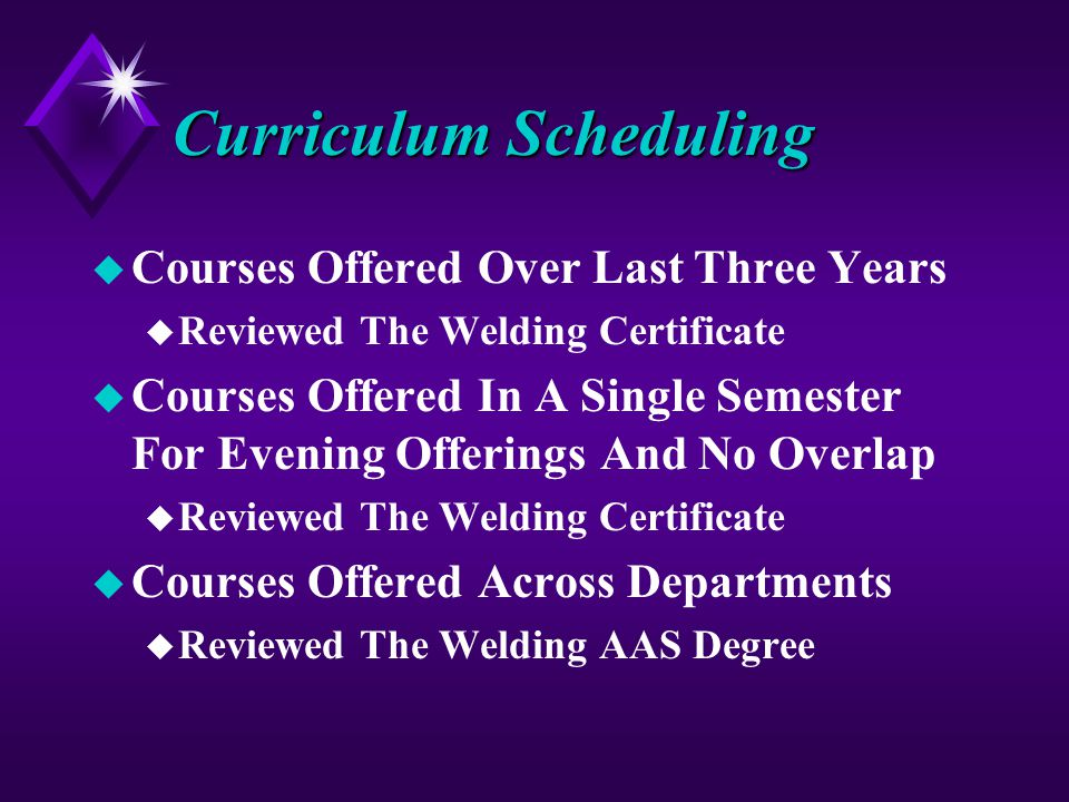 Curriculum Scheduling u Courses Offered Over Last Three Years u Reviewed The Welding Certificate u Courses Offered In A Single Semester For Evening Offerings And No Overlap u Reviewed The Welding Certificate u Courses Offered Across Departments u Reviewed The Welding AAS Degree