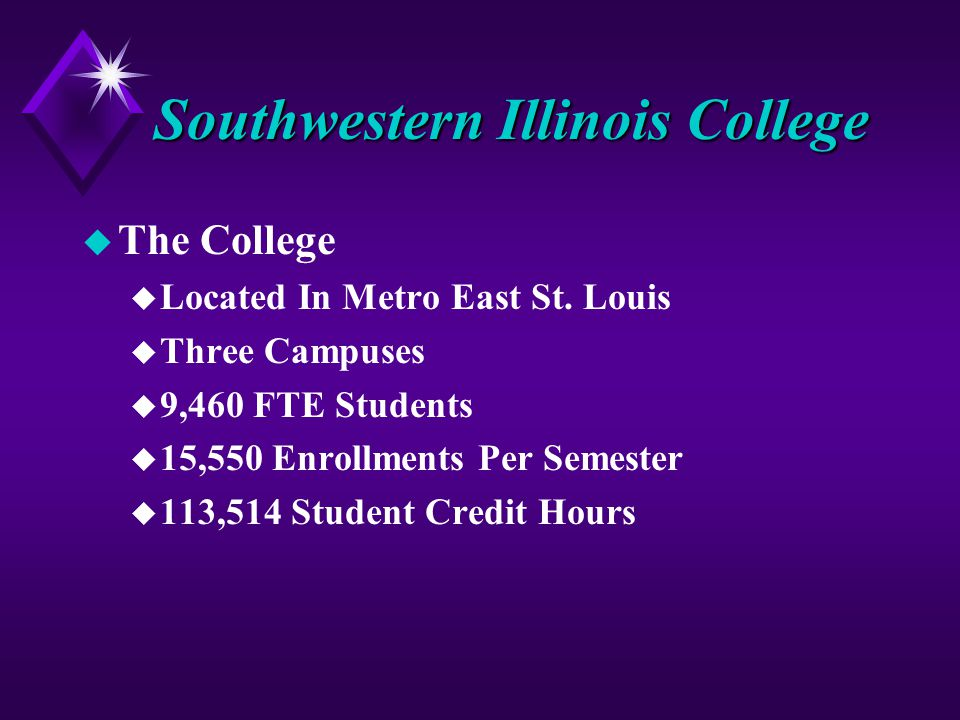 Southwestern Illinois College u The College u Located In Metro East St.