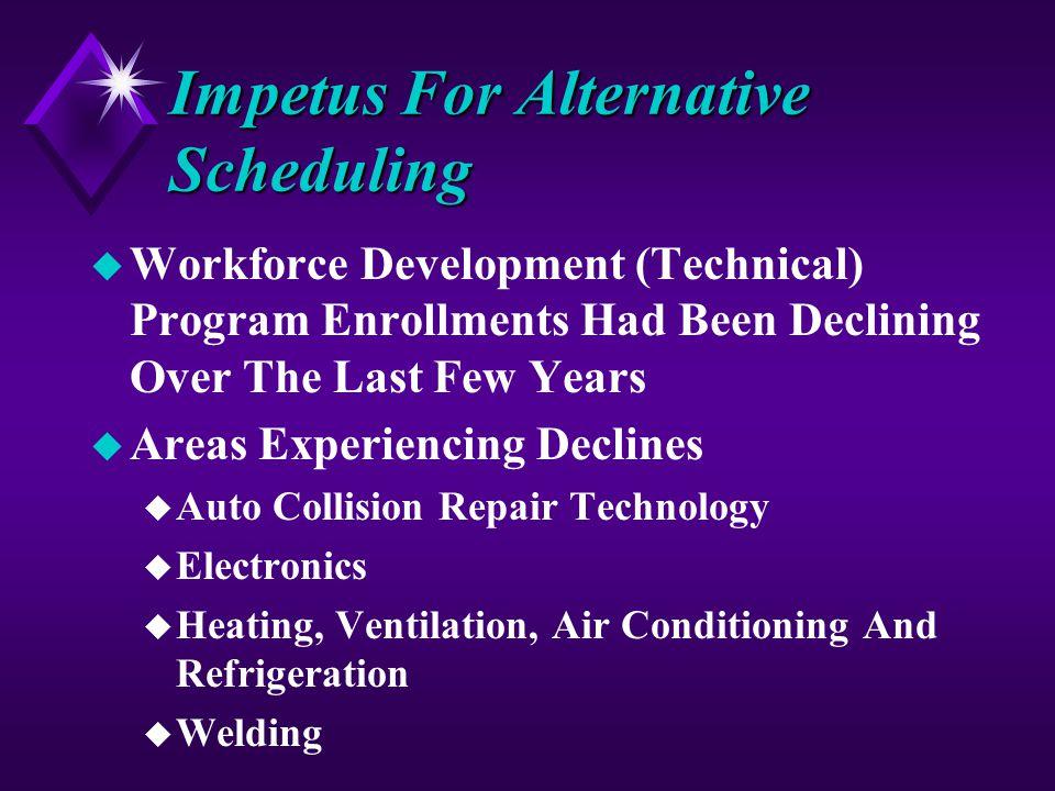 Marketing Alternative Scheduling To Employers