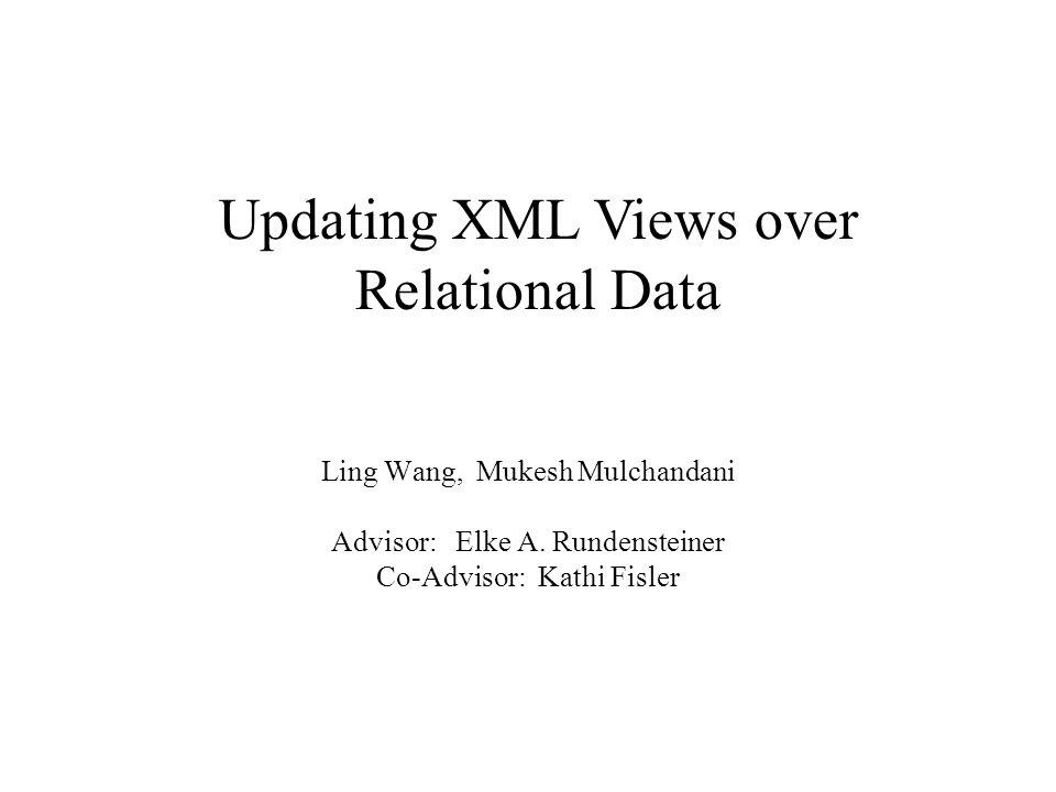 Ling Wang, Mukesh Mulchandani Advisor: Elke A.