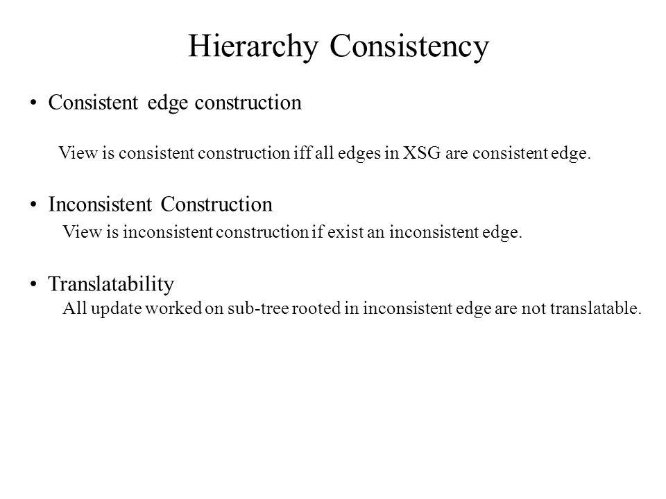 Consistent edge construction View is consistent construction iff all edges in XSG are consistent edge.