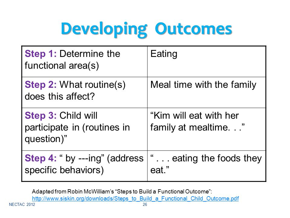 Developing Outcomes Step 1: Determine the functional area(s) Eating Step 2: What routine(s) does this affect.