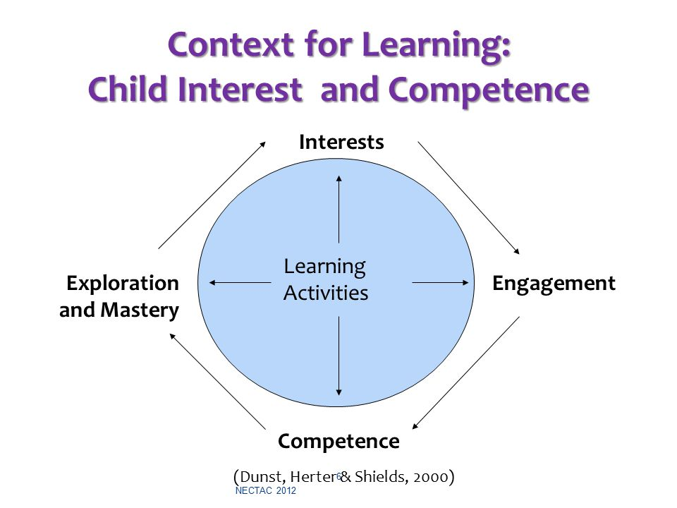  Assessment of the young child's skills in the real life contexts of family, culture and community rather than discrete isolated tasks irrelevant to daily life.