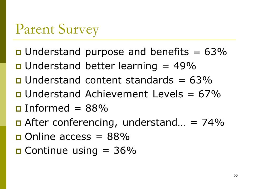 22 Parent Survey  Understand purpose and benefits = 63%  Understand better learning = 49%  Understand content standards = 63%  Understand Achievement Levels = 67%  Informed = 88%  After conferencing, understand… = 74%  Online access = 88%  Continue using = 36%