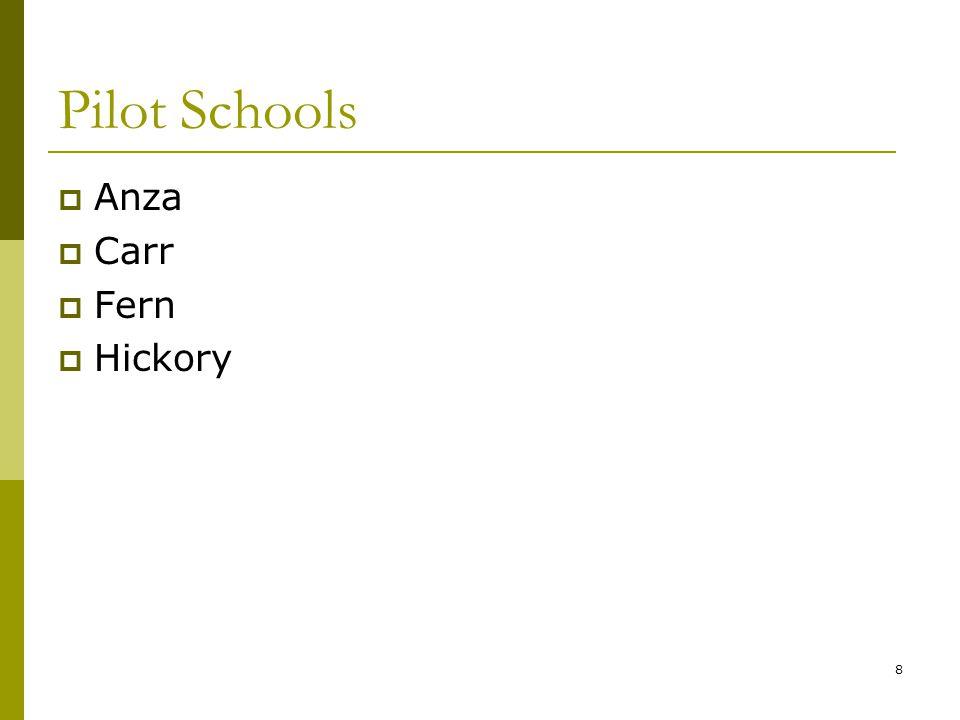 8 Pilot Schools  Anza  Carr  Fern  Hickory