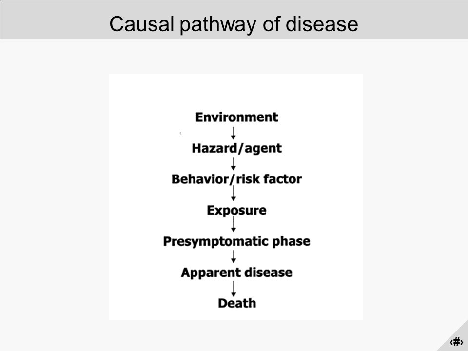 ‹#› Causal pathway of disease