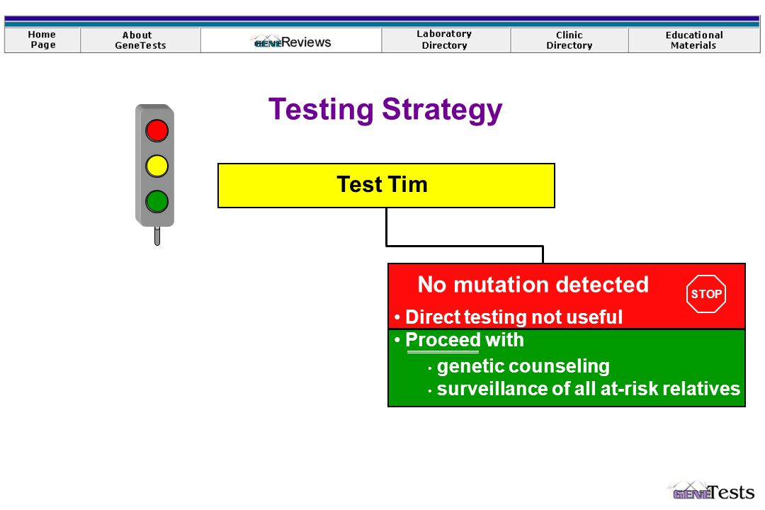 Testing Strategy Test Tim Direct testing not useful Proceed with No mutation detected STOP genetic counseling surveillance of all at-risk relatives