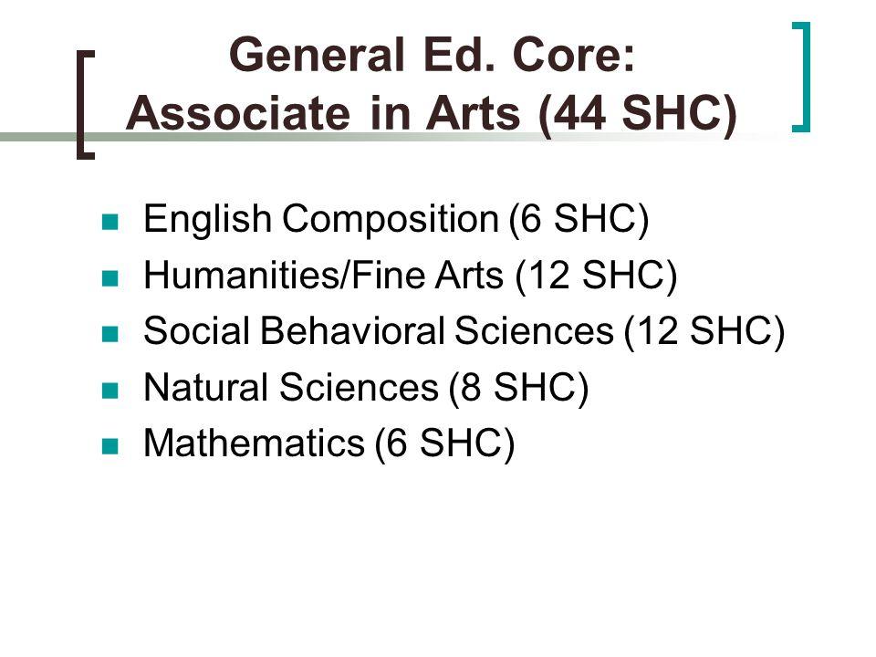 General Ed. Core: Associate in Arts (44 SHC) English Composition (6 SHC) Humanities/Fine Arts (12 SHC) Social Behavioral Sciences (12 SHC) Natural Sci