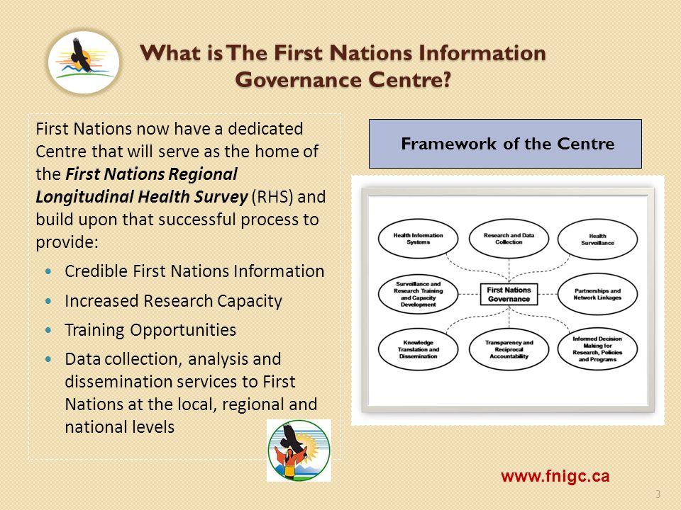 14 Don't be confused with all the organizations out there proclaiming to address First Nations Health Information & Research Issues He who holds the Data, Holds the Gold The FNIGC is the only First Nations mandated information and research entity that is directly accountable to First Nations