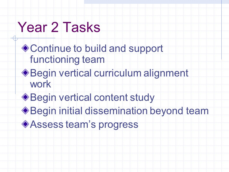 Year 2 Tasks Continue to build and support functioning team Begin vertical curriculum alignment work Begin vertical content study Begin initial dissemination beyond team Assess team's progress
