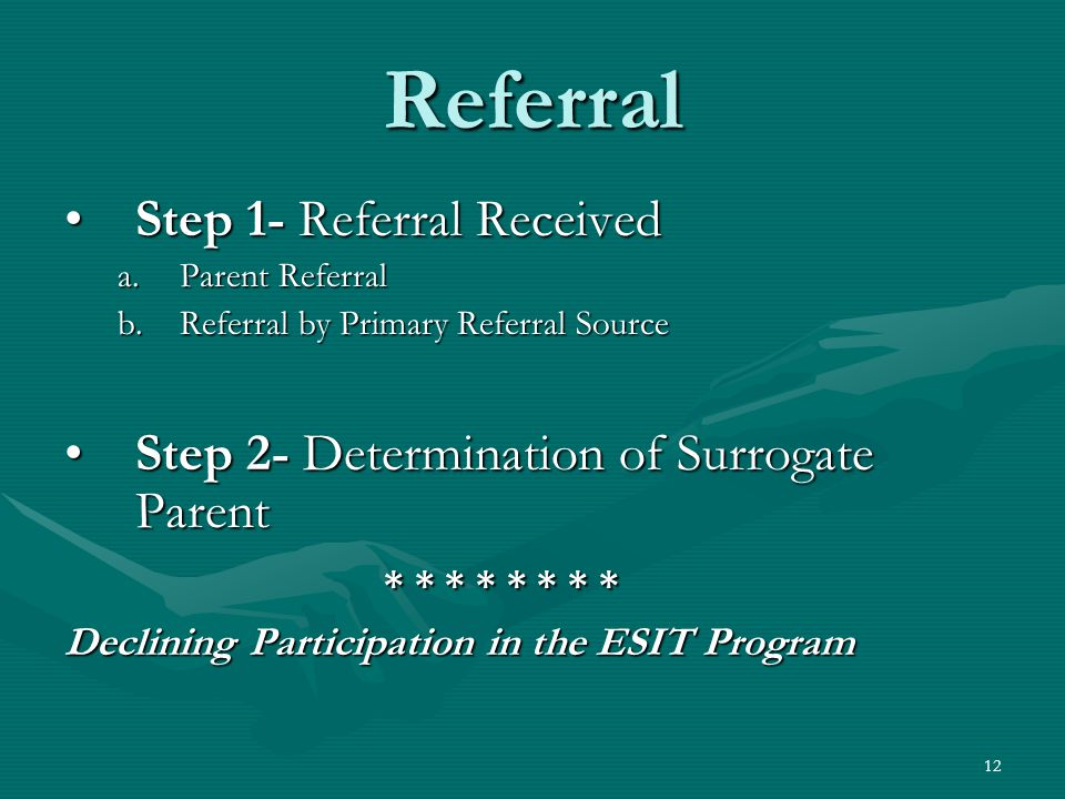 12 Referral Step 1- Referral ReceivedStep 1- Referral Received a.Parent Referral b.Referral by Primary Referral Source Step 2- Determination of Surrogate ParentStep 2- Determination of Surrogate Parent * * * * * * * * Declining Participation in the ESIT Program
