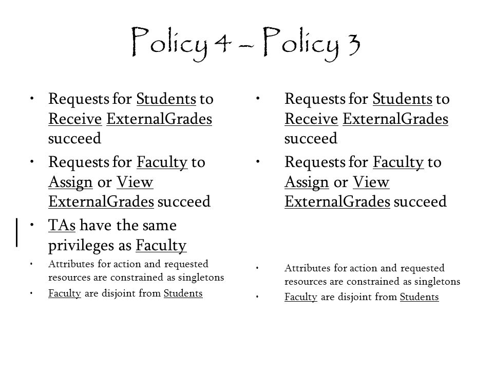 Policy 4 – Policy 3 Requests for Students to Receive ExternalGrades succeed Requests for Faculty to Assign or View ExternalGrades succeed TAs have the same privileges as Faculty Attributes for action and requested resources are constrained as singletons Faculty are disjoint from Students Requests for Students to Receive ExternalGrades succeed Requests for Faculty to Assign or View ExternalGrades succeed Attributes for action and requested resources are constrained as singletons Faculty are disjoint from Students