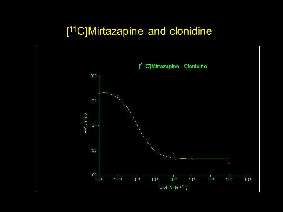[ 11 C]Mirtazapine and clonidine Total10 -10 M 10 -9 M 10 -8 M 10 -7 M 10 -6 M 10 -5 M Total 10 -10 M 10 -9 M 10 -8 M10 -7 M10 -6 M 10 -5 M