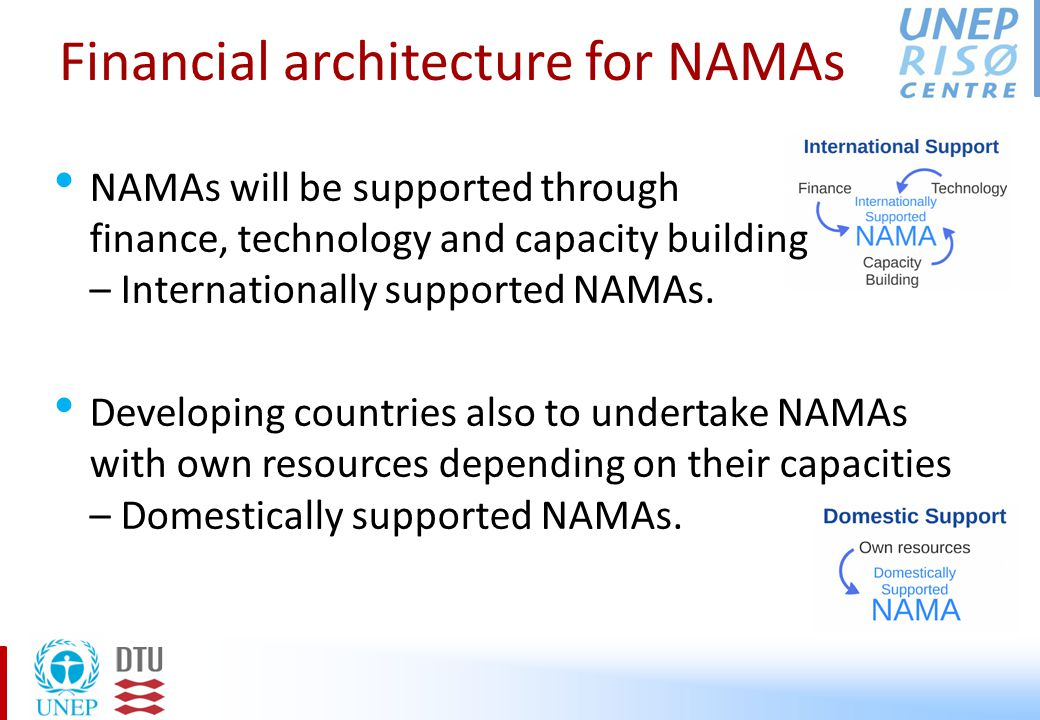 Financial architecture for NAMAs NAMAs will be supported through finance, technology and capacity building – Internationally supported NAMAs.