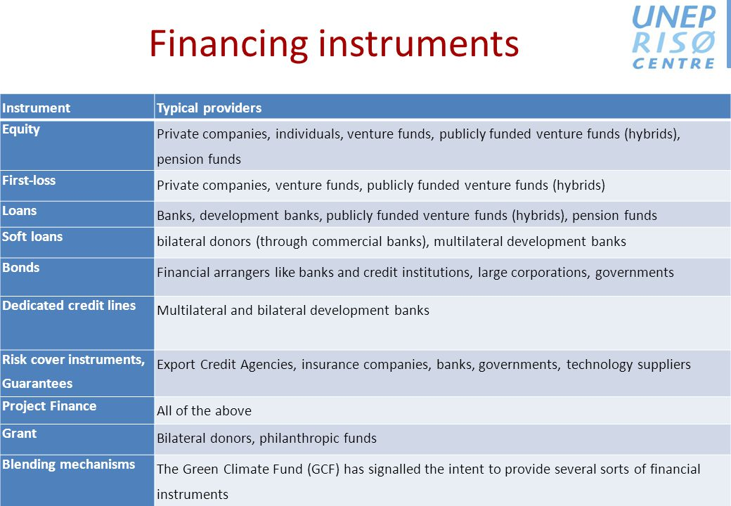 Financing instruments InstrumentTypical providers Equity Private companies, individuals, venture funds, publicly funded venture funds (hybrids), pension funds First-loss Private companies, venture funds, publicly funded venture funds (hybrids) Loans Banks, development banks, publicly funded venture funds (hybrids), pension funds Soft loans bilateral donors (through commercial banks), multilateral development banks Bonds Financial arrangers like banks and credit institutions, large corporations, governments Dedicated credit lines Multilateral and bilateral development banks Risk cover instruments, Guarantees Export Credit Agencies, insurance companies, banks, governments, technology suppliers Project Finance All of the above Grant Bilateral donors, philanthropic funds Blending mechanisms The Green Climate Fund (GCF) has signalled the intent to provide several sorts of financial instruments