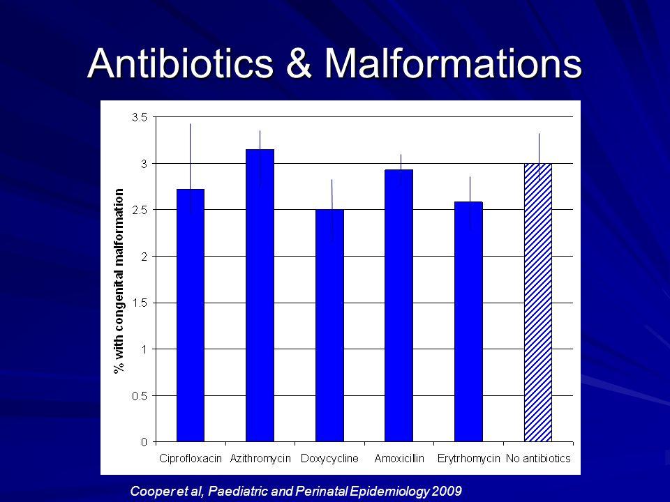 Antibiotics & Malformations Cooper et al, Paediatric and Perinatal Epidemiology 2009