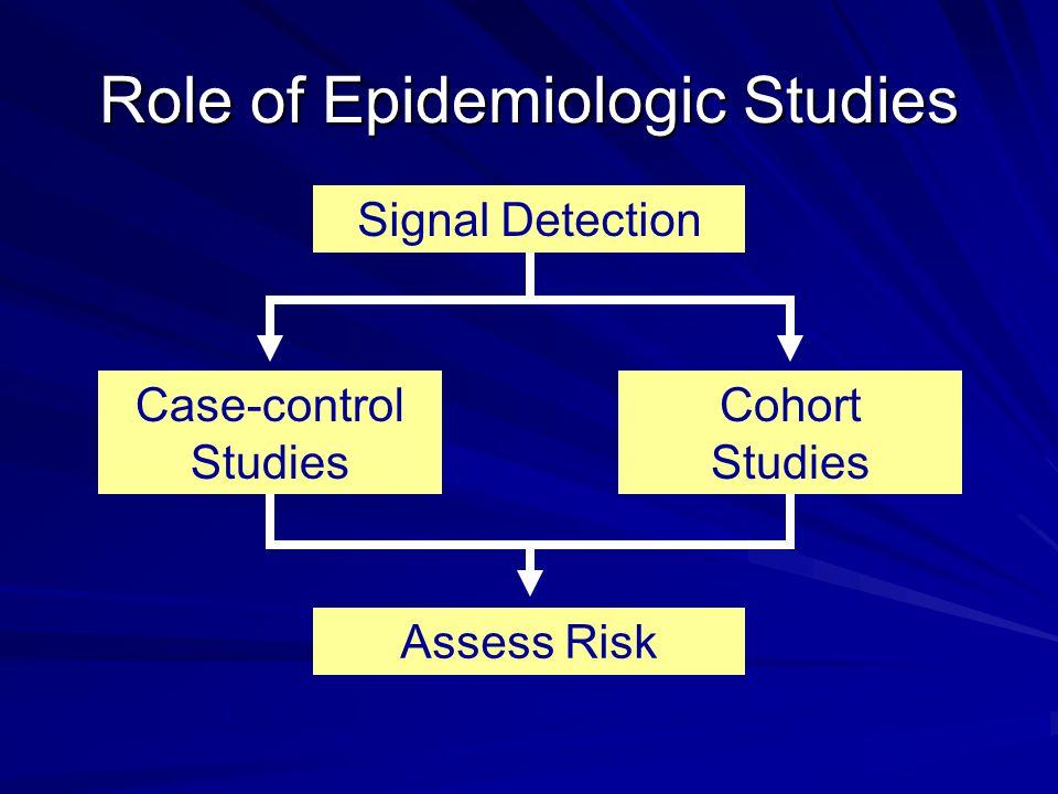 Role of Epidemiologic Studies Assess Risk Signal Detection Case-control Studies Cohort Studies