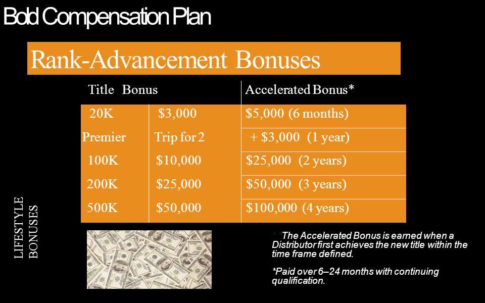 TitleBonusAccelerated Bonus* 20K$3,000$5,000 (6 months) PremierTrip for 2+ $3,000 (1 year) 100K$10,000$25,000 (2 years) 200K$25,000$50,000 (3 years) 5