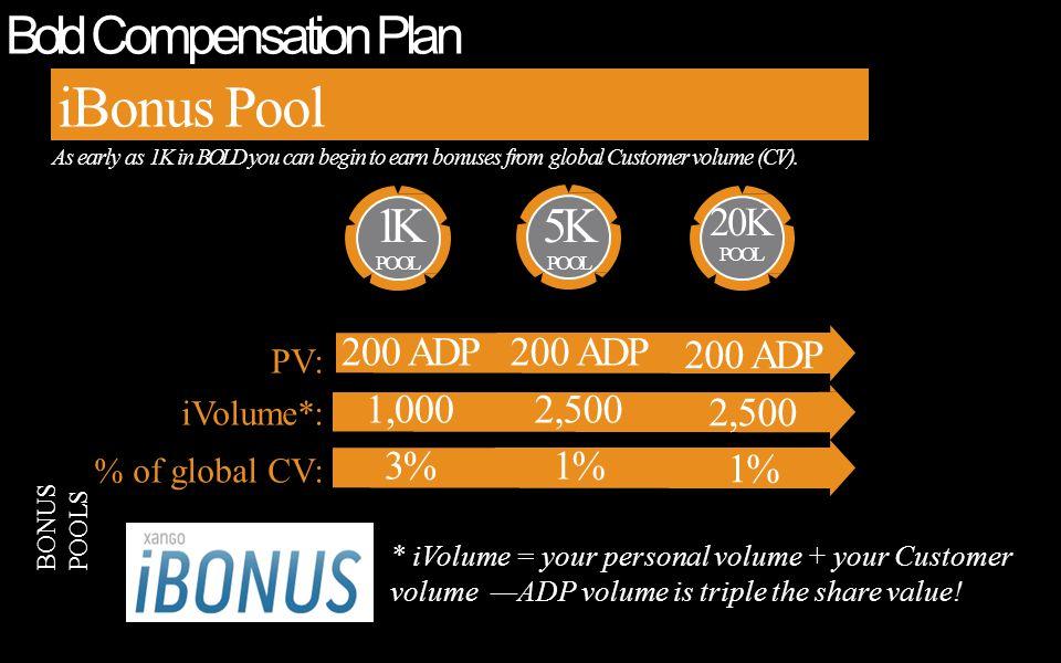 As early as 1K in BOLD you can begin to earn bonuses from global Customer volume (CV). BONUS POOLS 5K POOL 1K POOL 20K POOL * iVolume = your personal