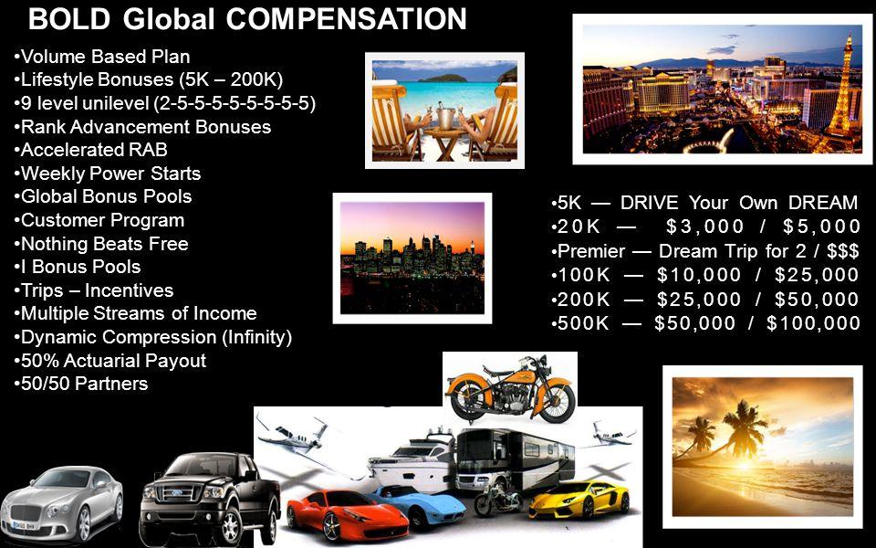 BOLD Global COMPENSATION 5K — DRIVE Your Own DREAM 20K — $3,000 / $5,000 Premier — Dream Trip for 2 / $$$ 100K — $10,000 / $25,000 200K — $25,000 / $5