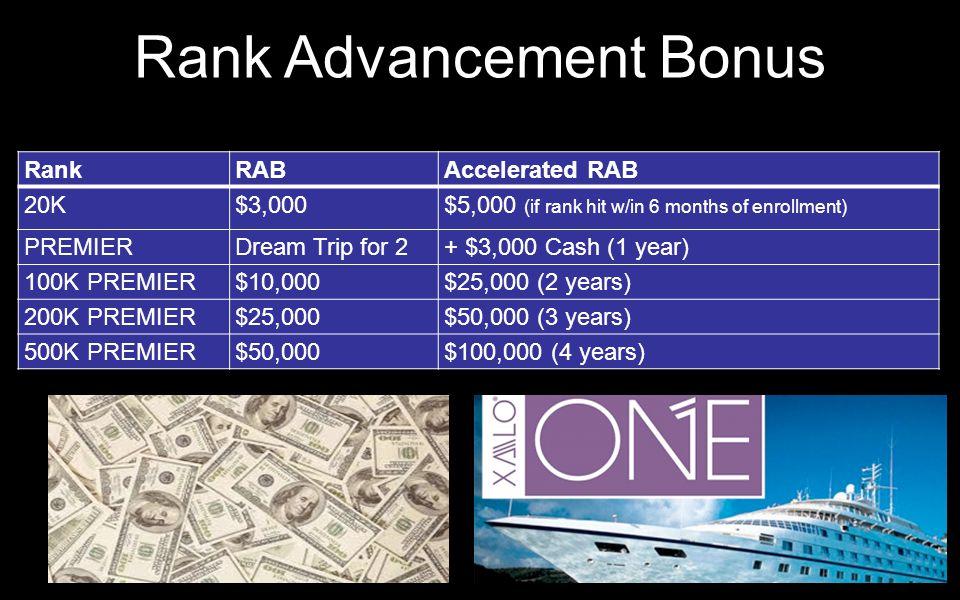 Rank Advancement Bonus RankRABAccelerated RAB 20K$3,000$5,000 (if rank hit w/in 6 months of enrollment) PREMIERDream Trip for 2+ $3,000 Cash (1 year) 100K PREMIER$10,000$25,000 (2 years) 200K PREMIER$25,000$50,000 (3 years) 500K PREMIER$50,000$100,000 (4 years)