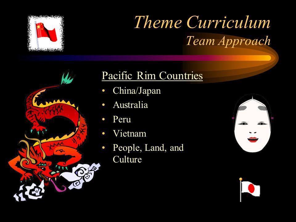 Theme Curriculum Team Approach Pacific Rim Countries China/Japan Australia Peru Vietnam People, Land, and Culture