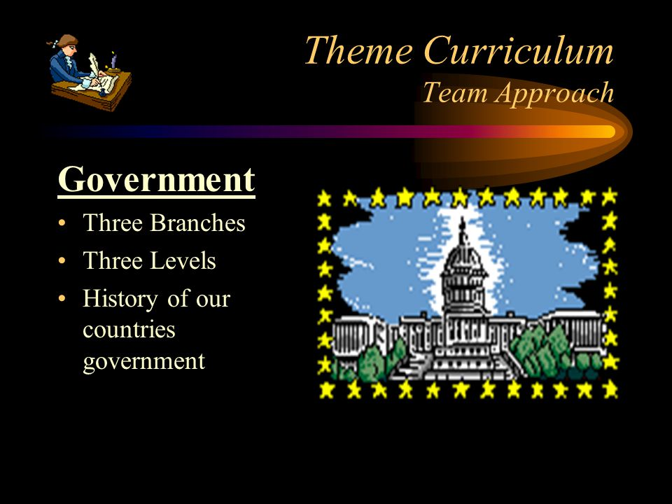 Theme Curriculum Team Approach Government Three Branches Three Levels History of our countries government