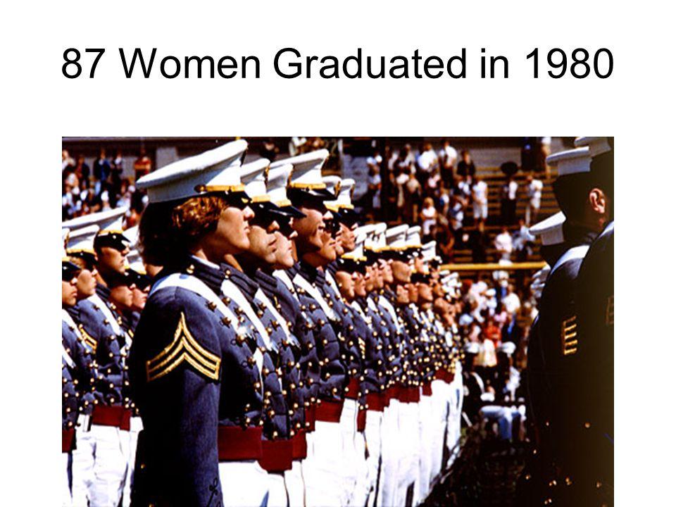 87 Women Graduated in 1980