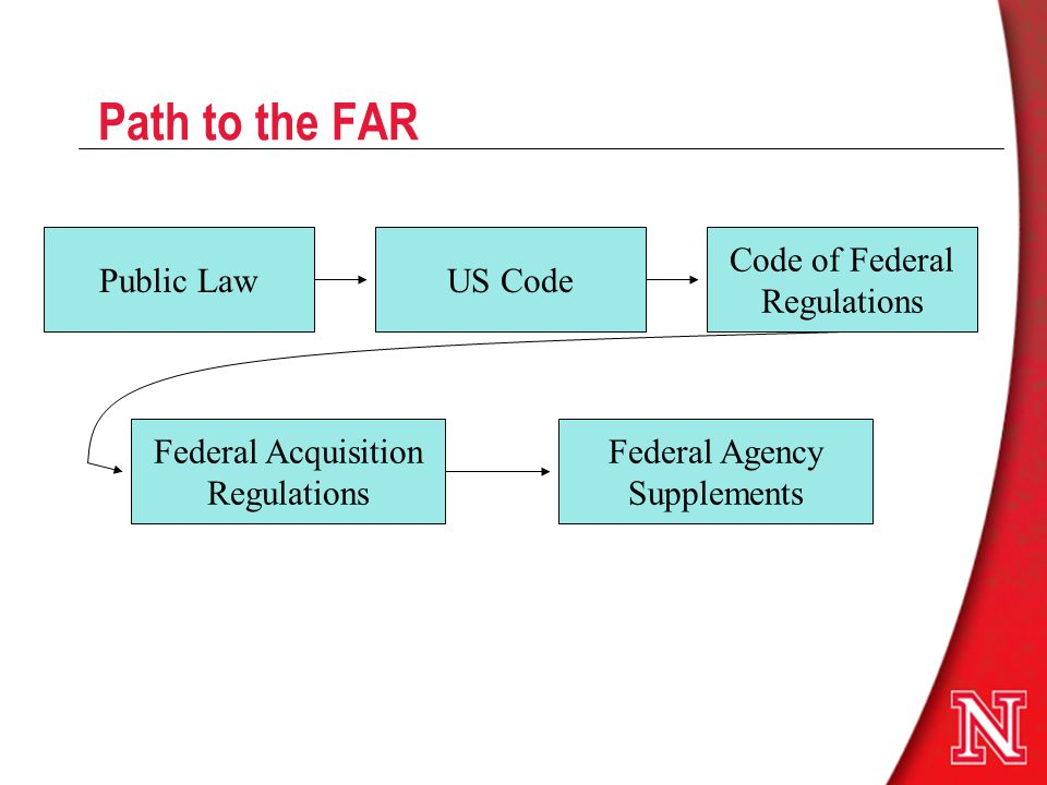 Path to the FAR Code of Federal Regulations US CodePublic Law Federal Acquisition Regulations Federal Agency Supplements