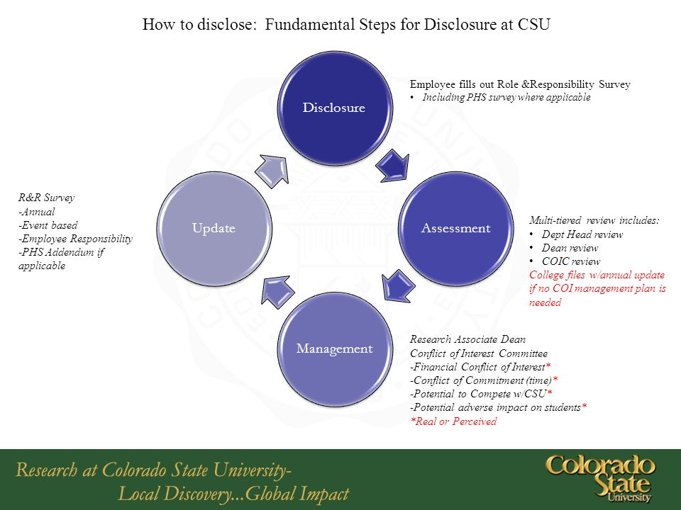 How to disclose: Fundamental Steps for Disclosure at CSU Employee fills out Role &Responsibility Survey Including PHS survey where applicable Multi-tiered review includes: Dept Head review Dean review COIC review College files w/annual update if no COI management plan is needed Research Associate Dean Conflict of Interest Committee -Financial Conflict of Interest* -Conflict of Commitment (time)* -Potential to Compete w/CSU* -Potential adverse impact on students* *Real or Perceived R&R Survey -Annual -Event based -Employee Responsibility -PHS Addendum if applicable